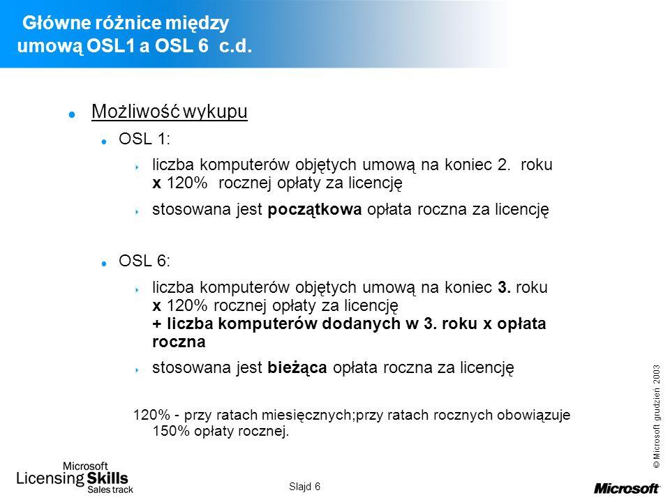 © Microsoft grudzień 2003 Slajd 6 Główne różnice między umową OSL1 a OSL 6 c.d. Możliwość wykupu OSL 1: liczba komputerów objętych umową na koniec 2.