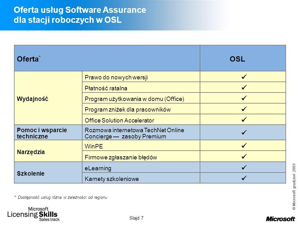 © Microsoft grudzień 2003 Slajd 7 Oferta usług Software Assurance dla stacji roboczych w OSL Oferta * OSL Wydajność Prawo do nowych wersji Płatność ra
