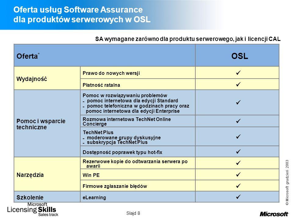 © Microsoft grudzień 2003 Slajd 8 Oferta usług Software Assurance dla produktów serwerowych w OSL SA wymagane zarówno dla produktu serwerowego, jak i