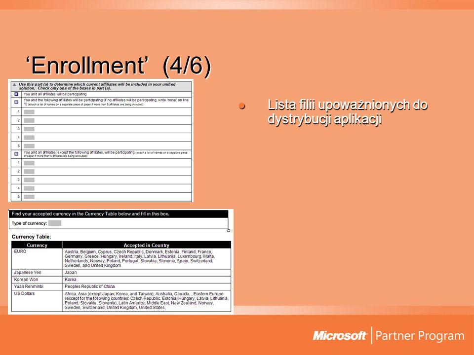 Enrollment (4/6) Lista filii upoważnionych do dystrybucji aplikacji Lista filii upoważnionych do dystrybucji aplikacji