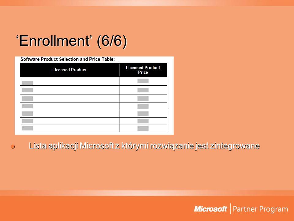 Enrollment (6/6) Lista aplikacji Microsoft z którymi rozwiązanie jest zintegrowane Lista aplikacji Microsoft z którymi rozwiązanie jest zintegrowane