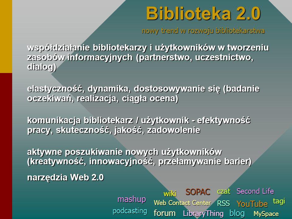 współdziałanie bibliotekarzy i użytkowników w tworzeniu zasobów informacyjnych (partnerstwo, uczestnictwo, dialog) elastyczność, dynamika, dostosowywa