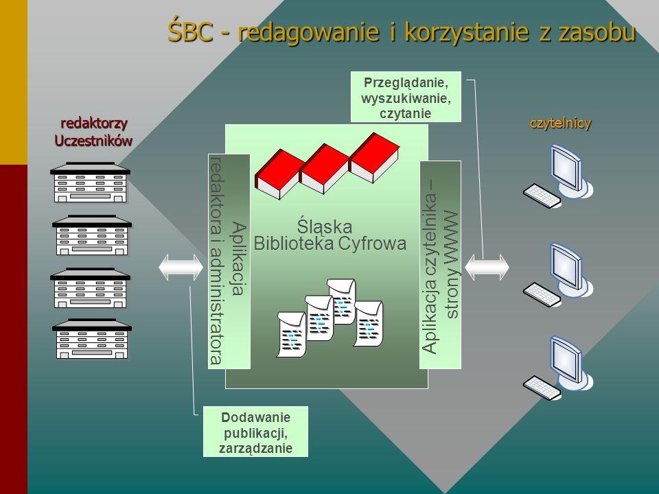 ŚBC - redagowanie i korzystanie z zasobu Śląska Dodawanie publikacji, zarządzanie Przeglądanie, wyszukiwanie, czytanie Aplikacja redaktora i administr
