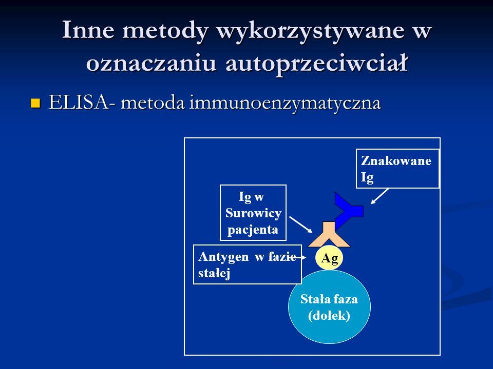 Inne metody wykorzystywane w oznaczaniu autoprzeciwciał ELISA- metoda immunoenzymatyczna ELISA- metoda immunoenzymatyczna Stała faza (dołek) Ag Antyge