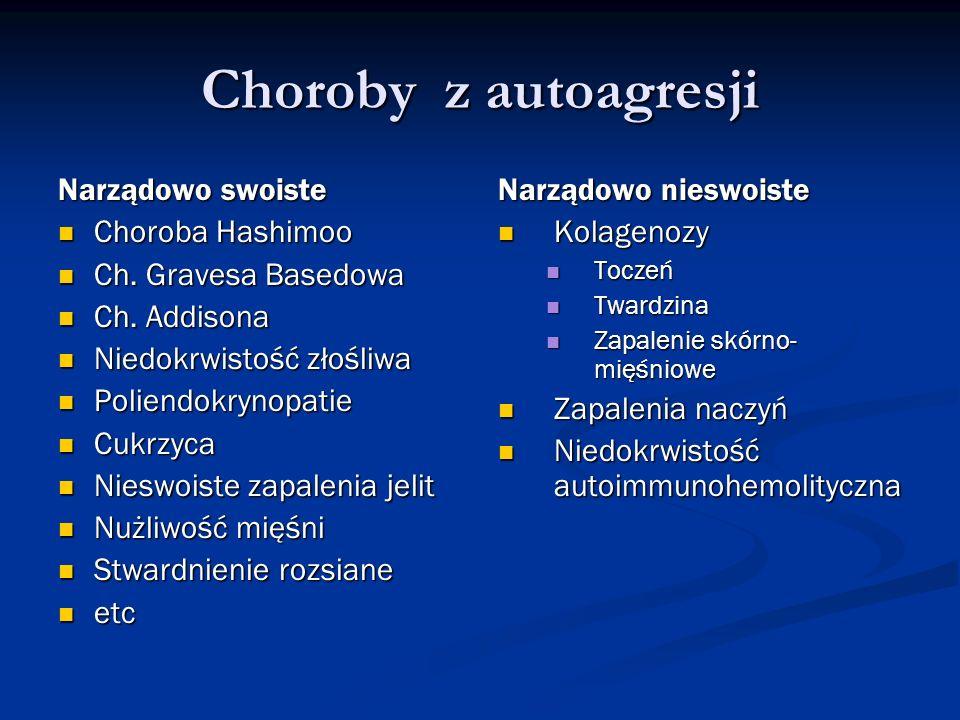 Choroby z autoagresji Narządowo swoiste Choroba Hashimoo Choroba Hashimoo Ch. Gravesa Basedowa Ch. Gravesa Basedowa Ch. Addisona Ch. Addisona Niedokrw