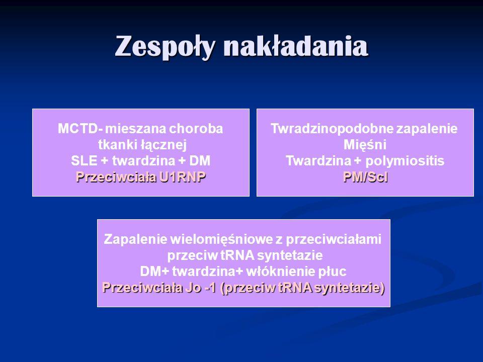 Zespo ł y nak ł adania MCTD- mieszana choroba tkanki łącznej SLE + twardzina + DM Przeciwciała U1RNP Twradzinopodobne zapalenie Mięśni Twardzina + pol