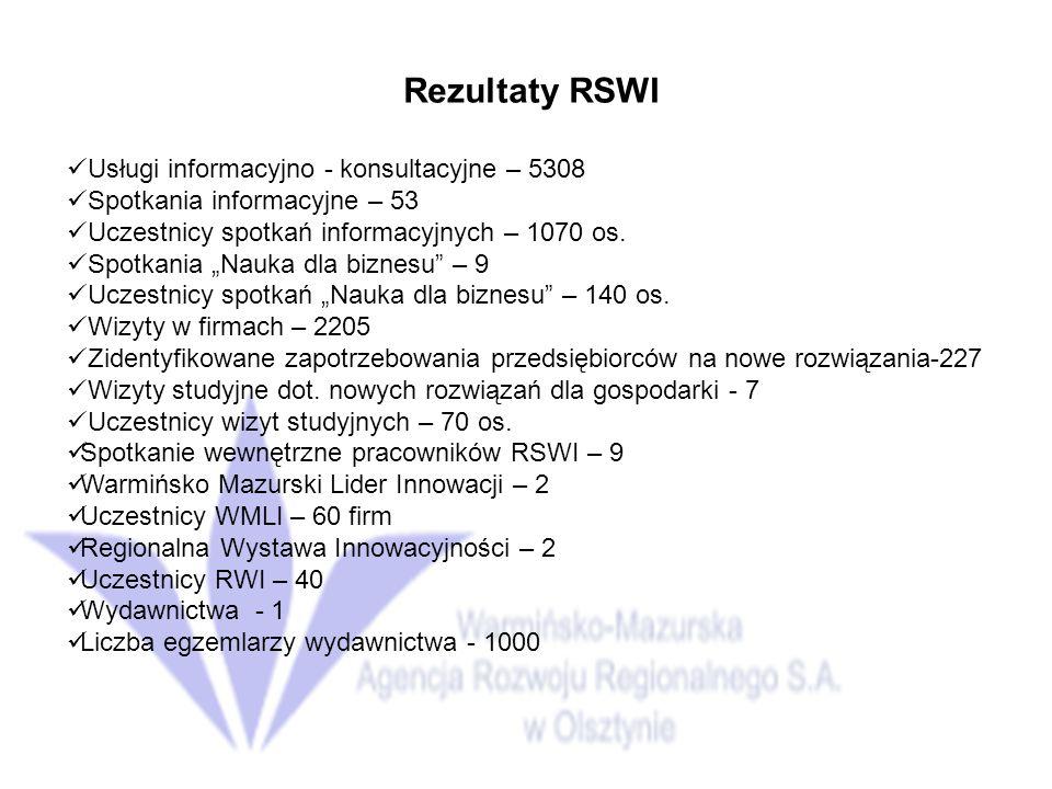 Rezultaty RSWI Usługi informacyjno - konsultacyjne – 5308 Spotkania informacyjne – 53 Uczestnicy spotkań informacyjnych – 1070 os.