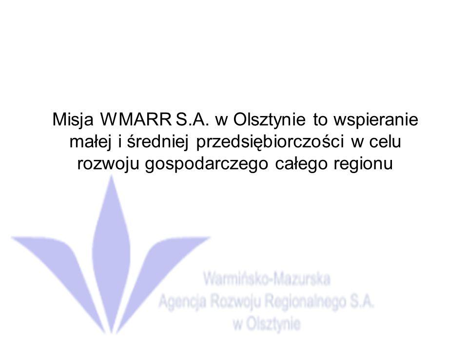 Punkt Wymiany Ofert Eksportowo-Importowych został powołany w celu wspierania inicjatyw proeksportowych na Warmii i Mazurach.