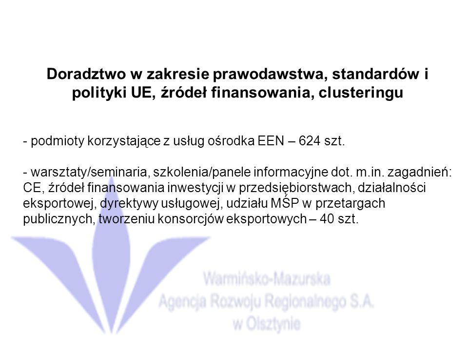 Doradztwo w zakresie prawodawstwa, standardów i polityki UE, źródeł finansowania, clusteringu - podmioty korzystające z usług ośrodka EEN – 624 szt.