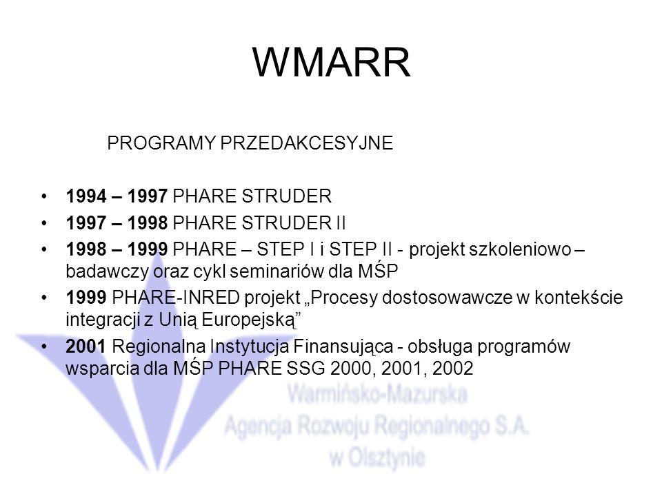 WMARR PROGRAMY PRZEDAKCESYJNE 1994 – 1997 PHARE STRUDER 1997 – 1998 PHARE STRUDER II 1998 – 1999 PHARE – STEP I i STEP II - projekt szkoleniowo – badawczy oraz cykl seminariów dla MŚP 1999 PHARE-INRED projekt Procesy dostosowawcze w kontekście integracji z Unią Europejską 2001 Regionalna Instytucja Finansująca - obsługa programów wsparcia dla MŚP PHARE SSG 2000, 2001, 2002