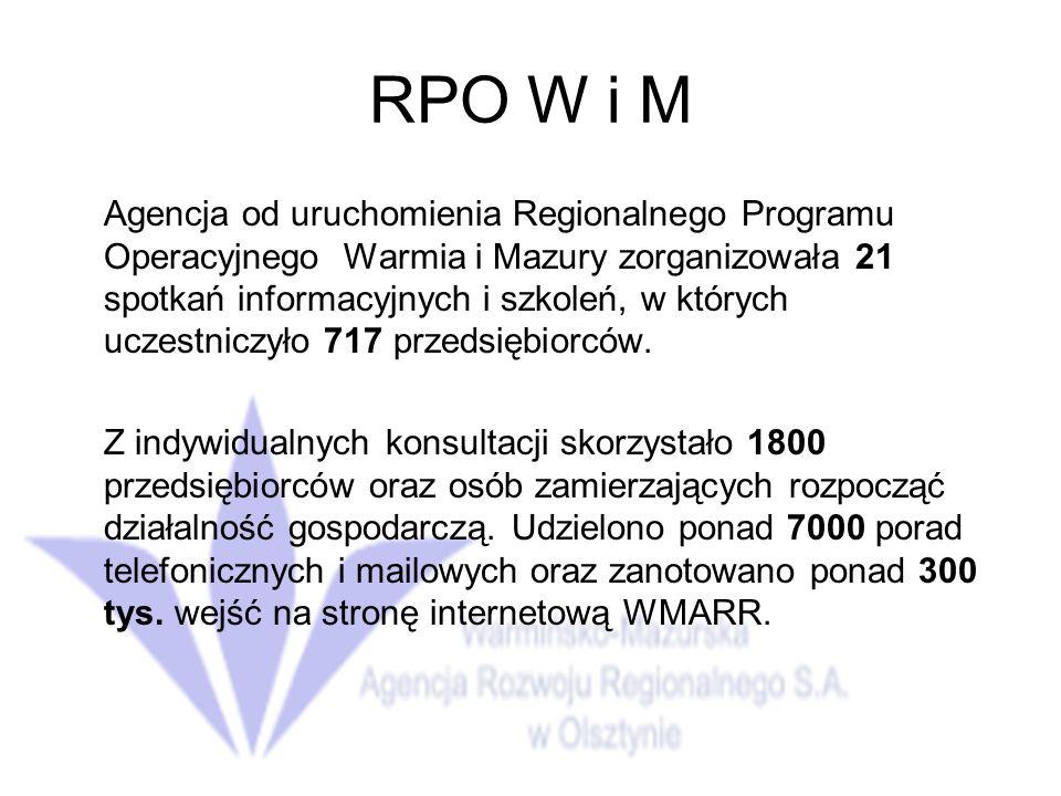 RPO W i M Agencja od uruchomienia Regionalnego Programu Operacyjnego Warmia i Mazury zorganizowała 21 spotkań informacyjnych i szkoleń, w których uczestniczyło 717 przedsiębiorców.