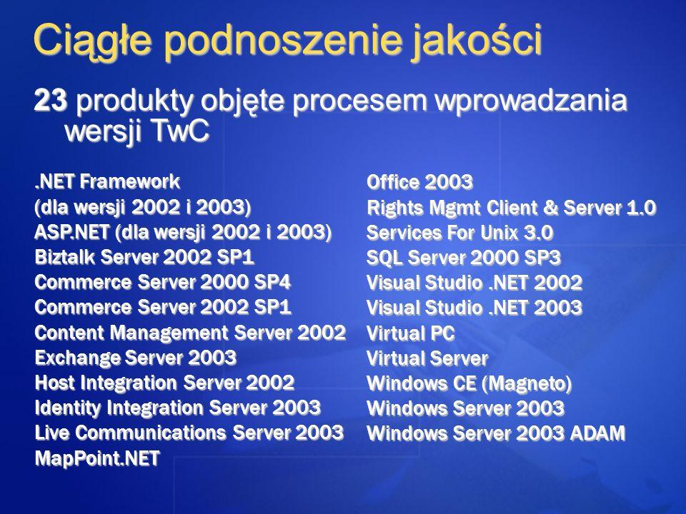 Ciągłe podnoszenie jakości.NET Framework (dla wersji 2002 i 2003) ASP.NET (dla wersji 2002 i 2003) Biztalk Server 2002 SP1 Commerce Server 2000 SP4 Co