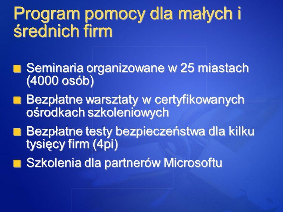 Seminaria organizowane w 25 miastach (4000 osób) Bezpłatne warsztaty w certyfikowanych ośrodkach szkoleniowych Bezpłatne testy bezpieczeństwa dla kilk