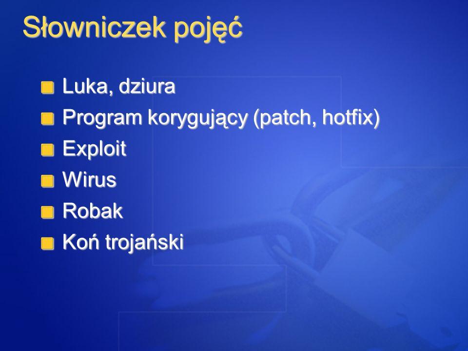 Q&A Kontakt i więcej informacji: 1.Monika Kretowicz, tel.