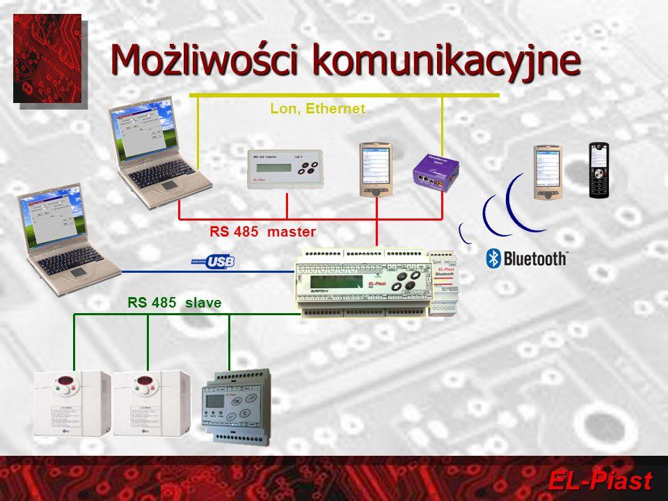 EL-Piast Urządzenia HMI Urządzenia HMI