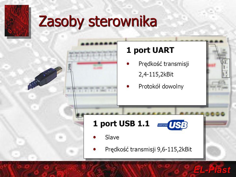 EL-Piast 1 port UART Prędkość transmisji 2,4-115,2kBit Protokół dowolny 1 port UART Prędkość transmisji 2,4-115,2kBit Protokół dowolny Zasoby sterowni