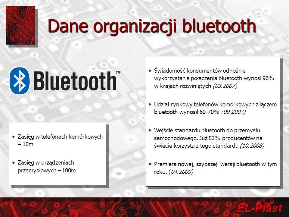 EL-Piast Dane organizacji bluetooth Świadomość konsumentów odnośnie wykorzystania połączenia bluetooth wynosi 96% w krajach rozwiniętych (03.2007) Udział rynkowy telefonów komórkowych z łączem bluetooth wynosił 60-70% (09.2007) Wejście standardu bluetooth do przemysłu samochodowego.