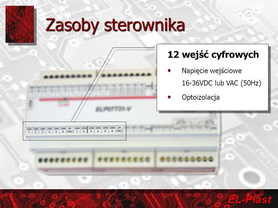 EL-Piast Zasoby sterownika 12 wejść cyfrowych Napięcie wejściowe 16-36VDC lub VAC (50Hz) Optoizolacja 12 wejść cyfrowych Napięcie wejściowe 16-36VDC l