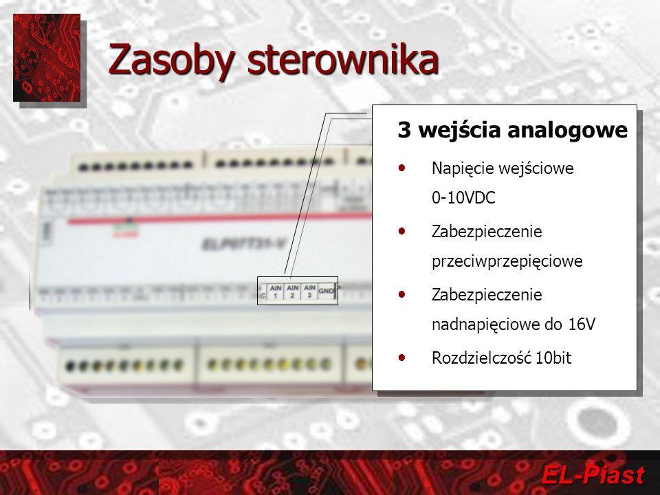 EL-Piast 3 wejścia analogowe Napięcie wejściowe 0-10VDC Zabezpieczenie przeciwprzepięciowe Zabezpieczenie nadnapięciowe do 16V Rozdzielczość 10bit 3 w