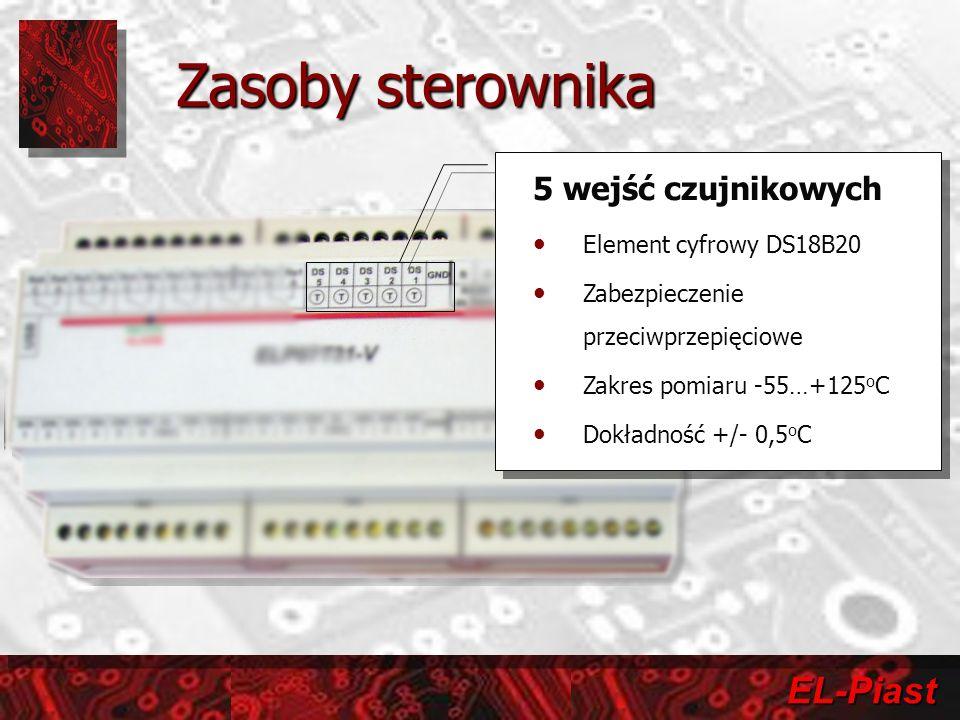 EL-Piast 5 wejść czujnikowych Element cyfrowy DS18B20 Zabezpieczenie przeciwprzepięciowe Zakres pomiaru -55…+125 o C Dokładność +/- 0,5 o C 5 wejść czujnikowych Element cyfrowy DS18B20 Zabezpieczenie przeciwprzepięciowe Zakres pomiaru -55…+125 o C Dokładność +/- 0,5 o C Zasoby sterownika