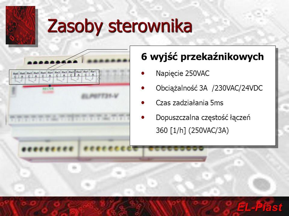 EL-Piast 6 wyjść przekaźnikowych Napięcie 250VAC Obciążalność 3A /230VAC/24VDC Czas zadziałania 5ms Dopuszczalna częstość łączeń 360 [1/h] (250VAC/3A) 6 wyjść przekaźnikowych Napięcie 250VAC Obciążalność 3A /230VAC/24VDC Czas zadziałania 5ms Dopuszczalna częstość łączeń 360 [1/h] (250VAC/3A) Zasoby sterownika