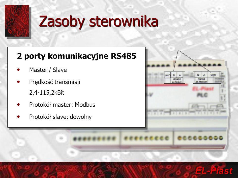 EL-Piast 2 porty komunikacyjne RS485 Master / Slave Prędkość transmisji 2,4-115,2kBit Protokół master: Modbus Protokół slave: dowolny 2 porty komunika