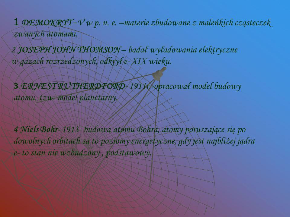 1 DEMOKRYT – V w p. n. e. –materie zbudowane z maleńkich cząsteczek zwanych atomami. 2 JOSEPH JOHN THOMSON – badał wyładowania elektryczne w gazach ro