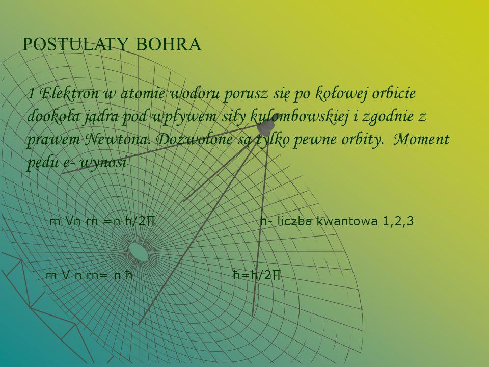 POSTULATY BOHRA 1 Elektron w atomie wodoru porusz się po kołowej orbicie dookoła jądra pod wpływem siły kulombowskiej i zgodnie z prawem Newtona. Dozw