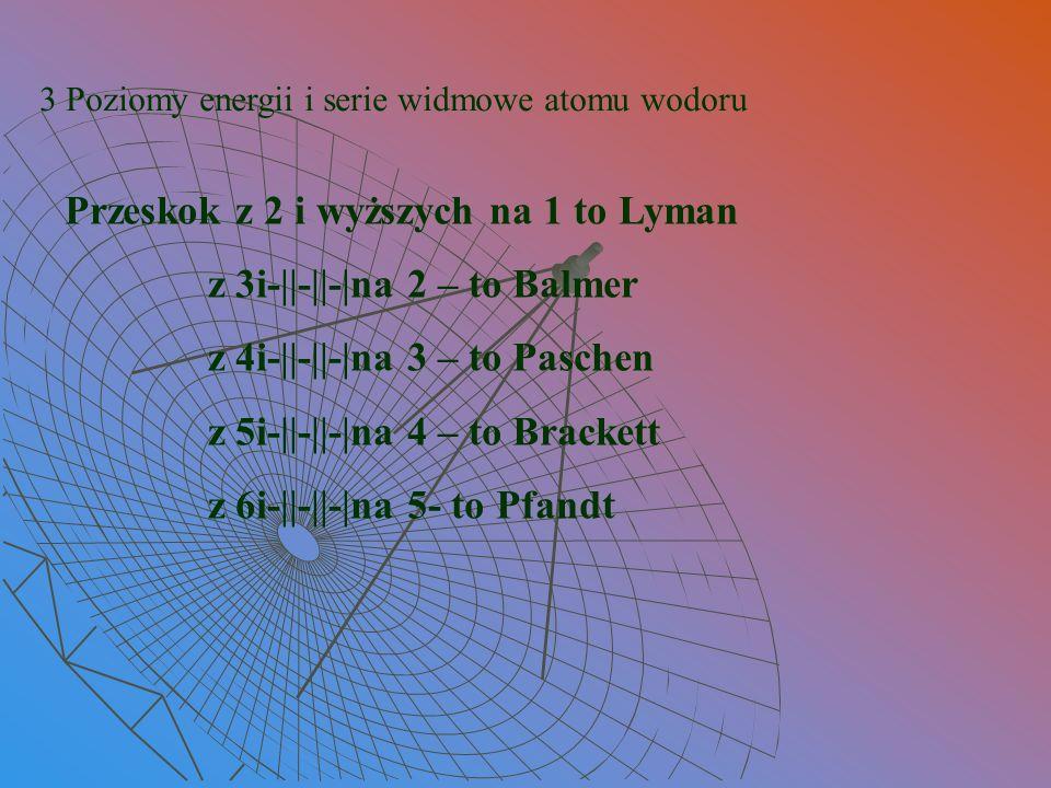 3 Poziomy energii i serie widmowe atomu wodoru Przeskok z 2 i wyższych na 1 to Lyman z 3i-||-||-|na 2 – to Balmer z 4i-||-||-|na 3 – to Paschen z 5i-|