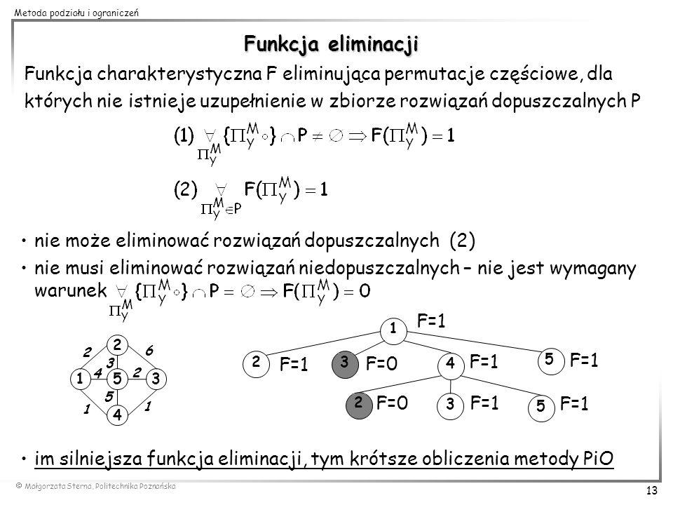 Małgorzata Sterna, Politechnika Poznańska 13 Metoda podziału i ograniczeń Funkcja eliminacji Funkcja charakterystyczna F eliminująca permutacje części