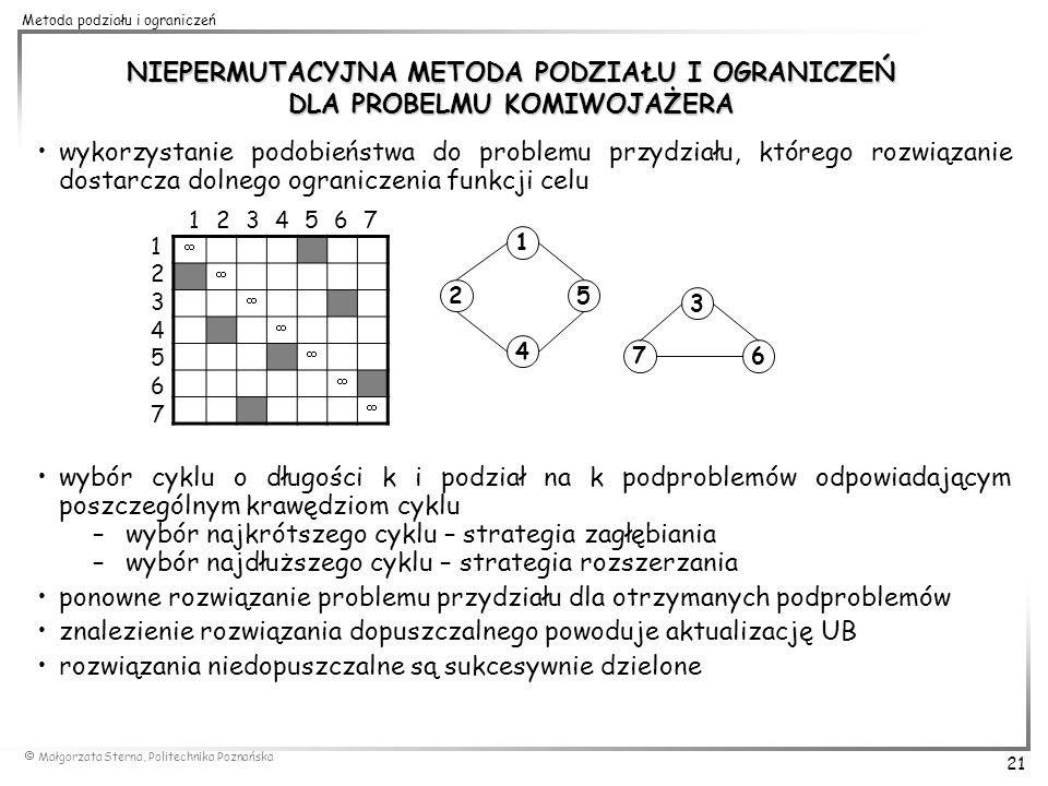Małgorzata Sterna, Politechnika Poznańska 21 Metoda podziału i ograniczeń NIEPERMUTACYJNA METODA PODZIAŁU I OGRANICZEŃ DLA PROBELMU KOMIWOJAŻERA wykor