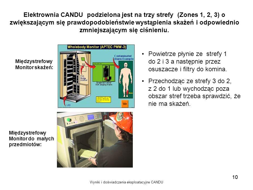 Wyniki i doświadczenia eksploatacyjne CANDU 10 Elektrownia CANDU podzielona jest na trzy strefy (Zones 1, 2, 3) o zwiększającym się prawdopodobieństwi