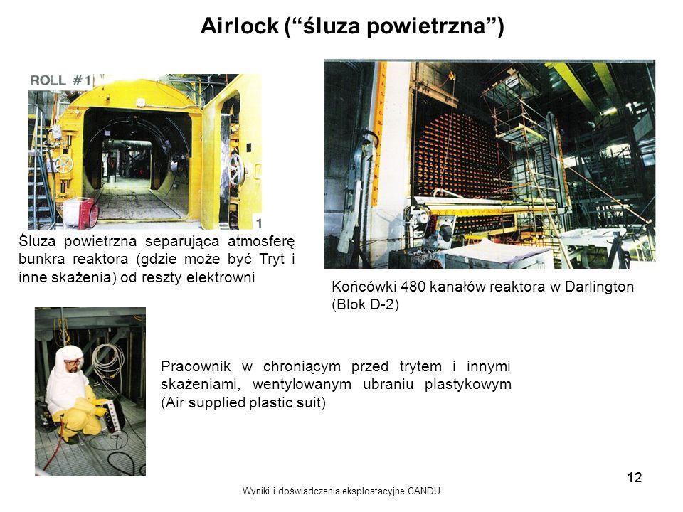 Wyniki i doświadczenia eksploatacyjne CANDU 12 Airlock (śluza powietrzna) 12 Śluza powietrzna separująca atmosferę bunkra reaktora (gdzie może być Try
