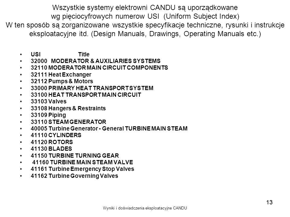 Wyniki i doświadczenia eksploatacyjne CANDU 13 Wszystkie systemy elektrowni CANDU są uporządkowane wg pięciocyfrowych numerow USI (Uniform Subject Ind