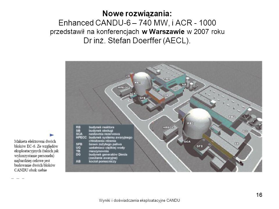 Wyniki i doświadczenia eksploatacyjne CANDU 16 Nowe rozwiązania: Enhanced CANDU-6 – 740 MW, i ACR - 1000 przedstawił na konferencjach w Warszawie w 20