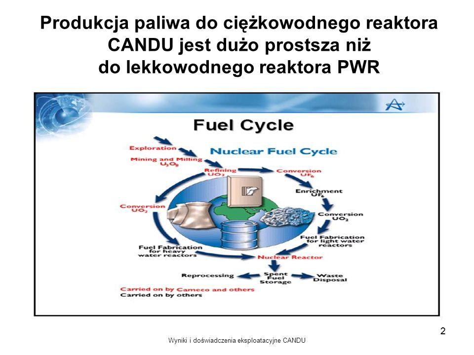 Wyniki i doświadczenia eksploatacyjne CANDU 2 Produkcja paliwa do ciężkowodnego reaktora CANDU jest dużo prostsza niż do lekkowodnego reaktora PWR 2