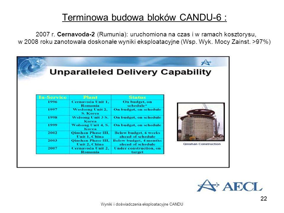 Wyniki i doświadczenia eksploatacyjne CANDU 22 Terminowa budowa bloków CANDU-6 : 2007 r. Cernavoda-2 (Rumunia): uruchomiona na czas i w ramach kosztor