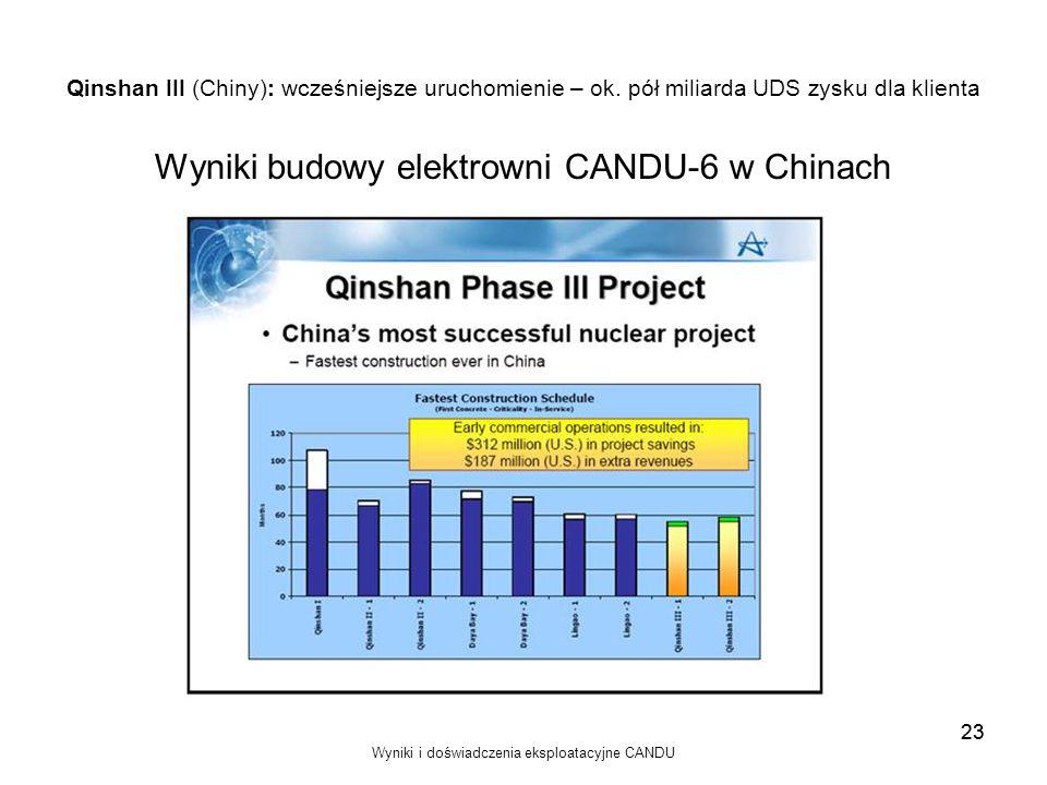 Wyniki i doświadczenia eksploatacyjne CANDU 23 Qinshan III (Chiny): wcześniejsze uruchomienie – ok. pół miliarda UDS zysku dla klienta Wyniki budowy e