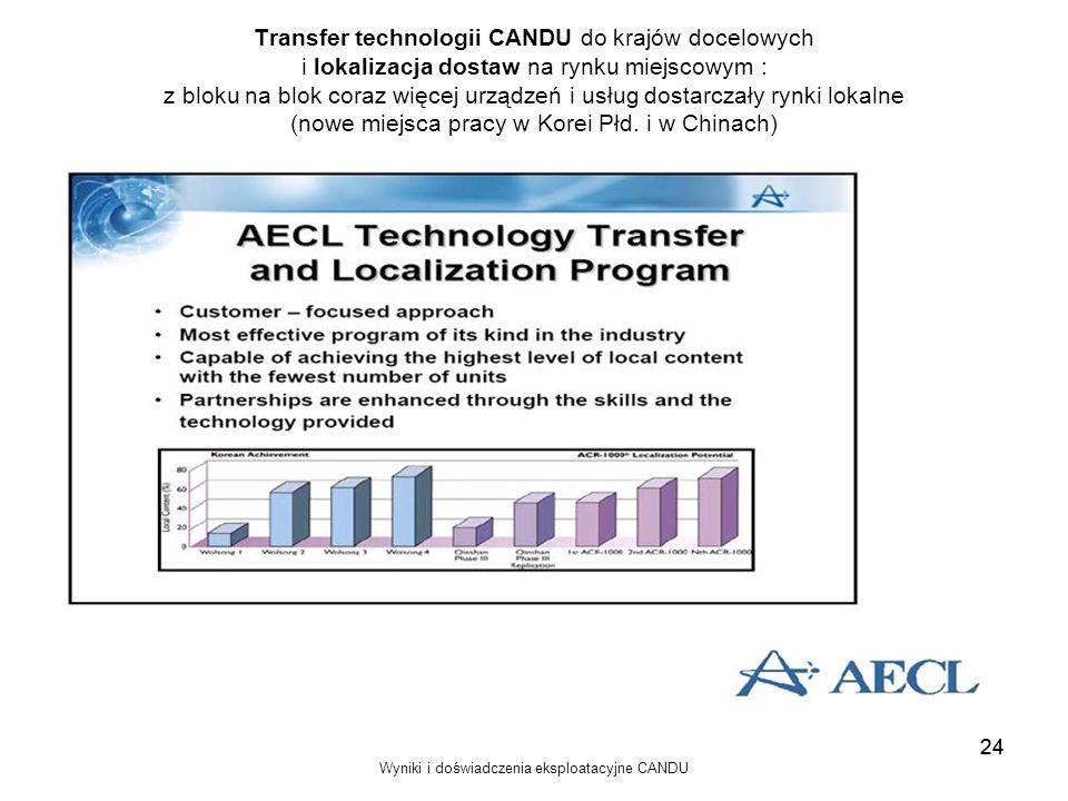 Wyniki i doświadczenia eksploatacyjne CANDU 24 Transfer technologii CANDU do krajów docelowych i lokalizacja dostaw na rynku miejscowym : z bloku na b
