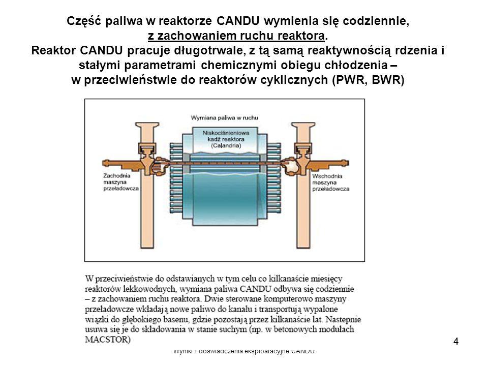 Wyniki i doświadczenia eksploatacyjne CANDU 4 Część paliwa w reaktorze CANDU wymienia się codziennie, z zachowaniem ruchu reaktora. Reaktor CANDU prac