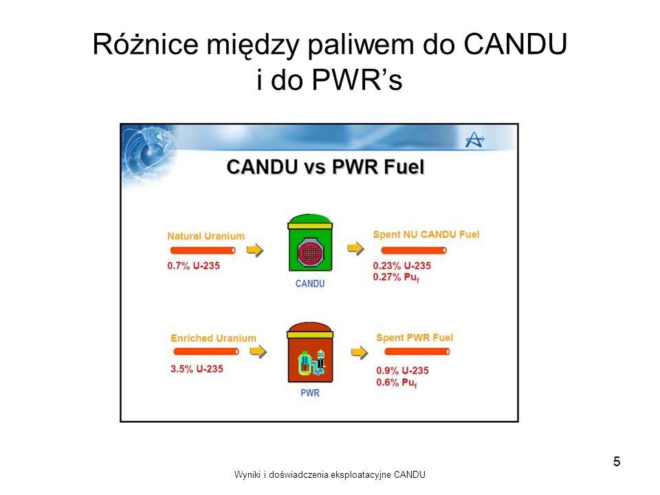 Wyniki i doświadczenia eksploatacyjne CANDU 5 Różnice między paliwem do CANDU i do PWRs 5