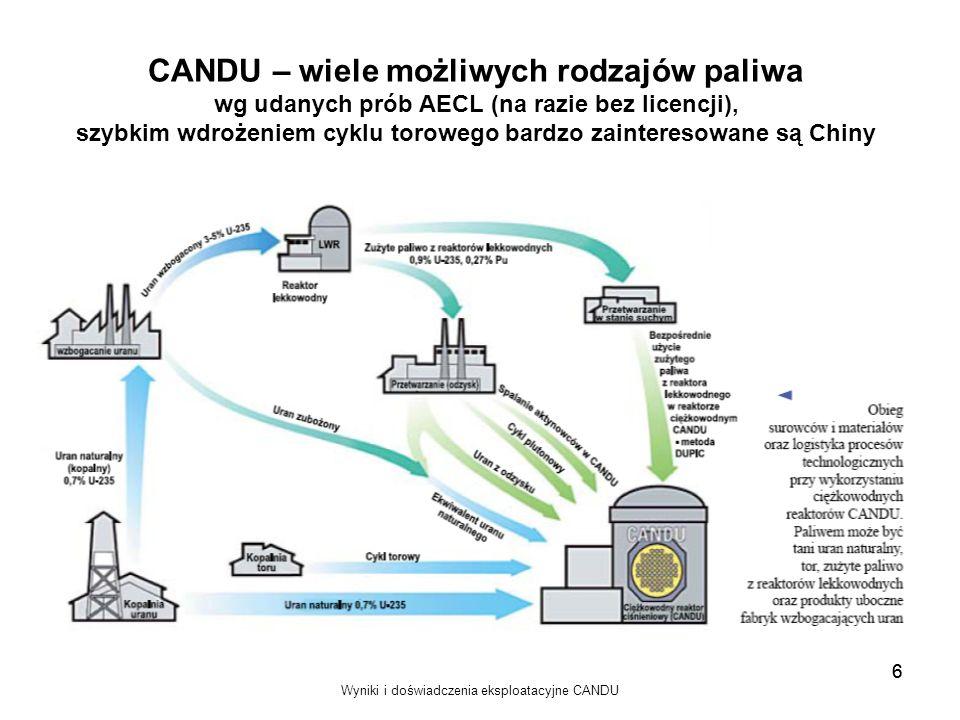 Wyniki i doświadczenia eksploatacyjne CANDU 6 CANDU – wiele możliwych rodzajów paliwa wg udanych prób AECL (na razie bez licencji), szybkim wdrożeniem