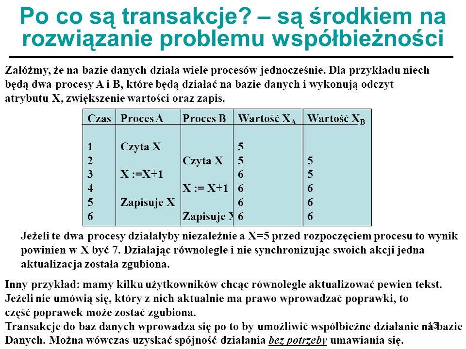 13 Po co są transakcje? – są środkiem na rozwiązanie problemu współbieżności Załóżmy, że na bazie danych działa wiele procesów jednocześnie. Dla przyk