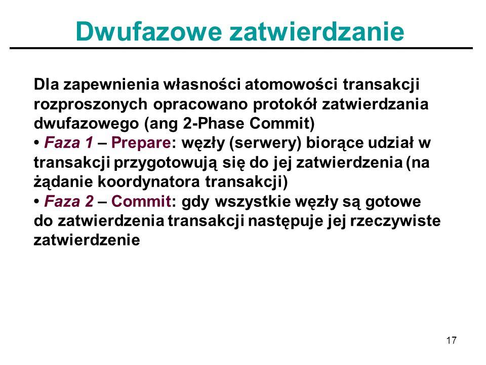 17 Dwufazowe zatwierdzanie Dla zapewnienia własności atomowości transakcji rozproszonych opracowano protokół zatwierdzania dwufazowego (ang 2-Phase Co