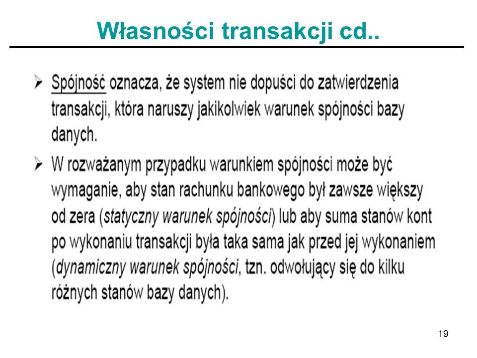 19 Własności transakcji cd..