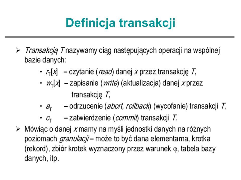 2 Definicja transakcji