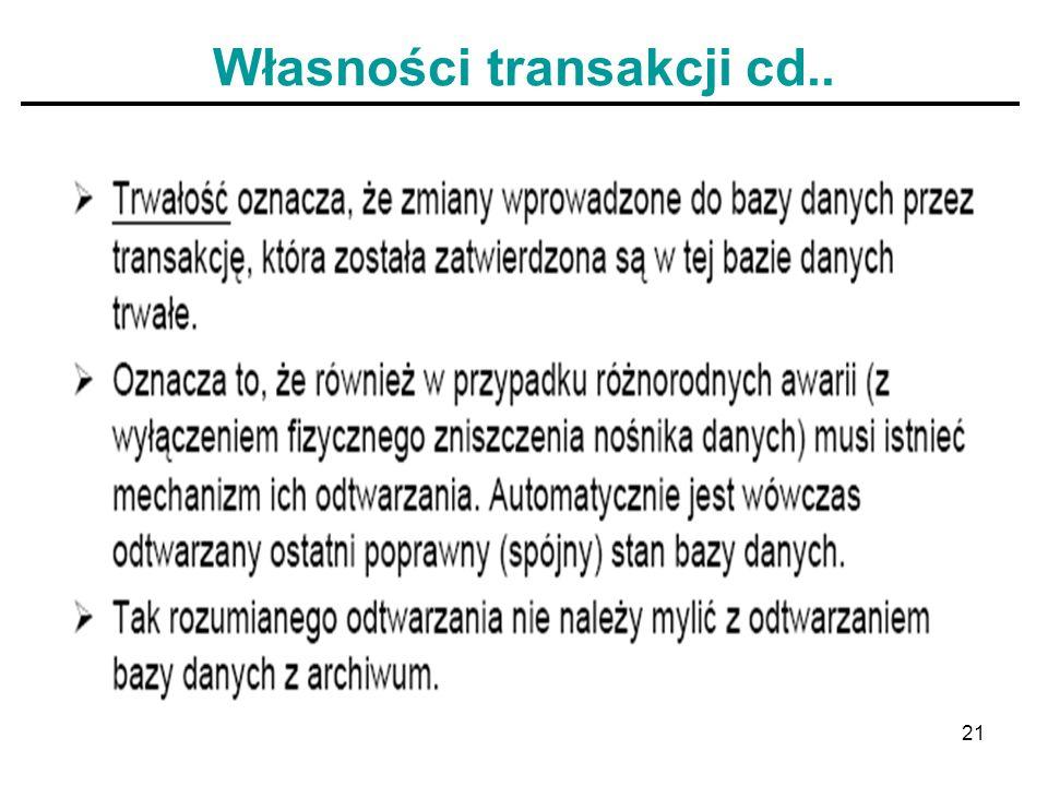 21 Własności transakcji cd..