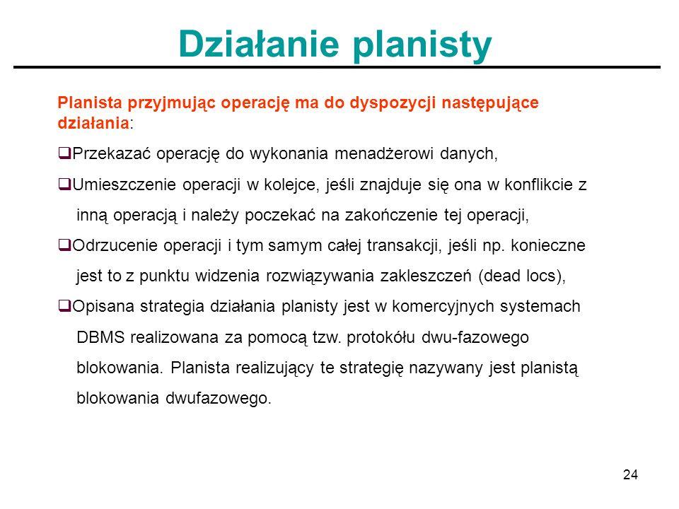 24 Działanie planisty Planista przyjmując operację ma do dyspozycji następujące działania: Przekazać operację do wykonania menadżerowi danych, Umieszc