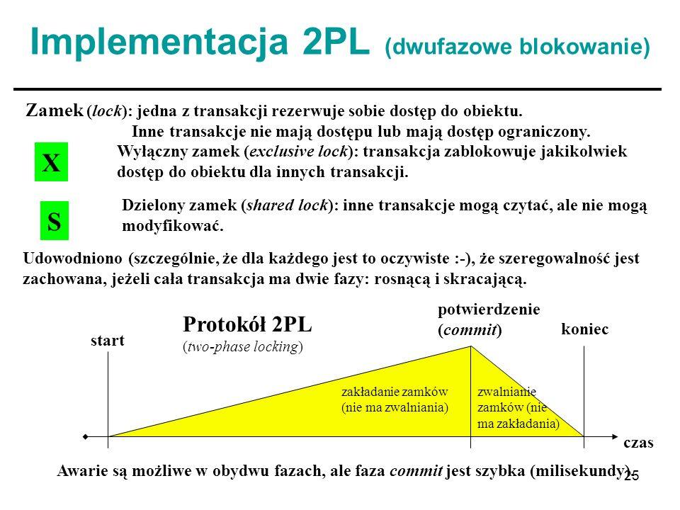 25 Implementacja 2PL (dwufazowe blokowanie) Zamek (lock): jedna z transakcji rezerwuje sobie dostęp do obiektu. Inne transakcje nie mają dostępu lub m