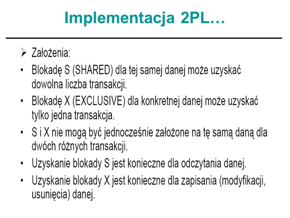 26 Implementacja 2PL…
